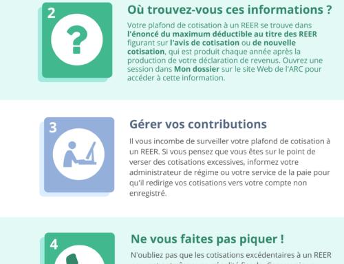 Infographie : 5 points à retenir concernant votre cotisation maximale au REER