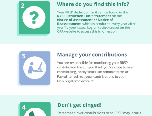 Infographic: 5 Points to Remember About Your RRSP Limit