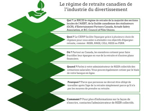 Infographie : Un guide rapid du RRCID